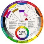 Kleuren wielen